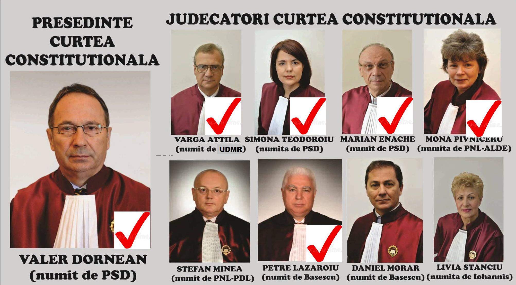 OHA urmăreşte cu mare atenţie şi preocupare cum şase beşinoşi ce cacă pe Constituţie Ccr-decizia-kovesi